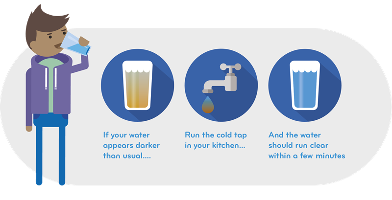 Drinking water graphic